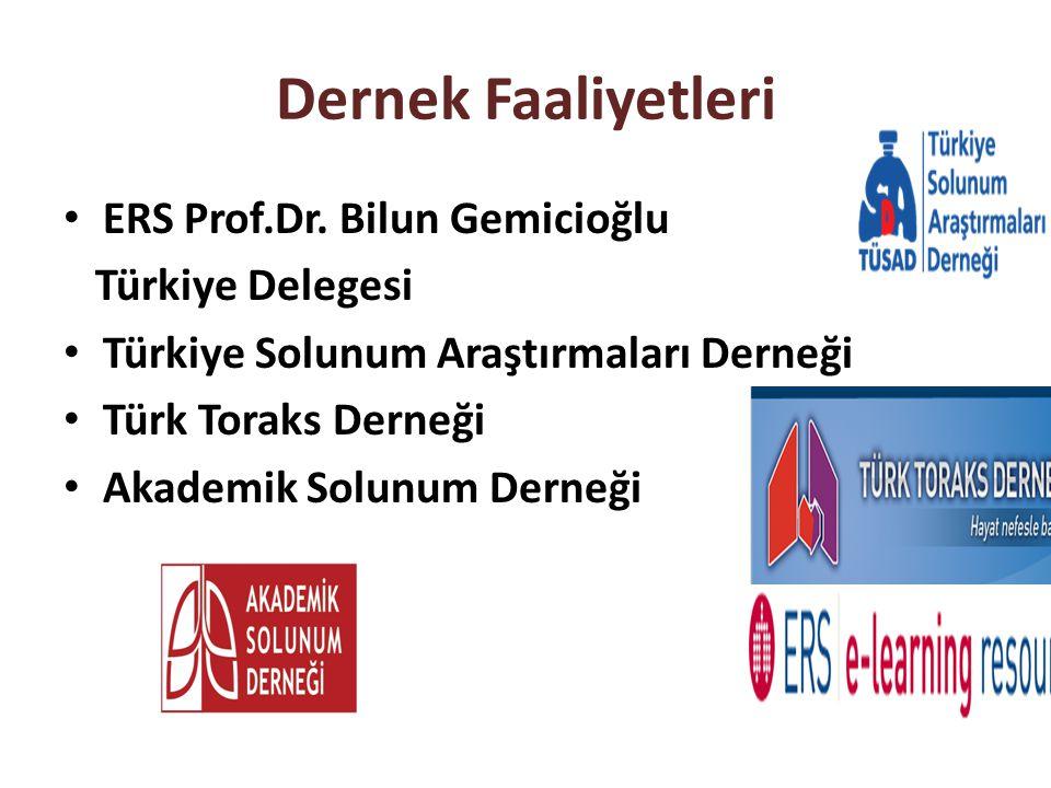 Dernek Faaliyetleri ERS Prof.Dr. Bilun Gemicioğlu Türkiye Delegesi Türkiye Solunum Araştırmaları Derneği Türk Toraks Derneği Akademik Solunum Derneği