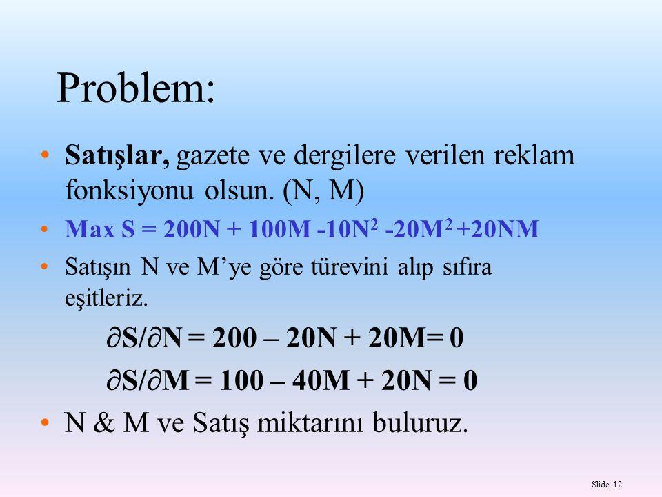 Slide 12 Problem: Satışlar, gazete ve dergilere verilen reklam fonksiyonu olsun. (N, M) Max S = 200N + 100M -10N 2 -20M 2 +20NM Satışın N ve M'ye göre