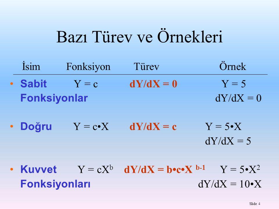 Slide 4 Sabit Y = c dY/dX = 0 Y = 5 Fonksiyonlar dY/dX = 0 Doğru Y = cX dY/dX = cY = 5X dY/dX = 5 Kuvvet Y = cX b dY/dX = bcX b-1 Y = 5X 2 Fonksiyonla