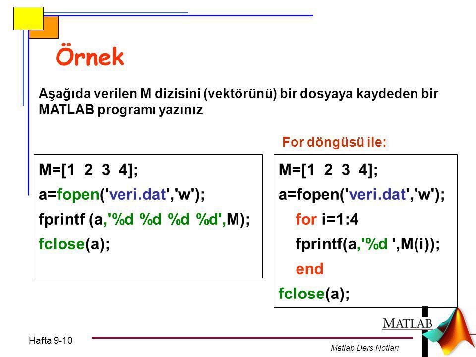 Hafta 9-10 Matlab Ders Notları Örnek Aşağıda verilen M dizisini (vektörünü) bir dosyaya kaydeden bir MATLAB programı yazınız M=[1 2 3 4]; a=fopen( veri.dat , w ); fprintf (a, %d %d %d %d ,M); fclose(a); M=[1 2 3 4]; a=fopen( veri.dat , w ); for i=1:4 fprintf(a, %d ,M(i)); end fclose(a); For döngüsü ile: