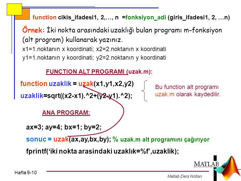 Hafta 9-10 Matlab Ders Notları Örnek: İki nokta arasındaki uzaklığı bulan programı m-fonksiyon (alt program) kullanarak yazınız.