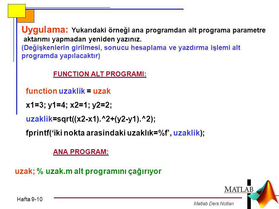 Hafta 9-10 Matlab Ders Notları Uygulama: Yukarıdaki örneği ana programdan alt programa parametre aktarımı yapmadan yeniden yazınız.