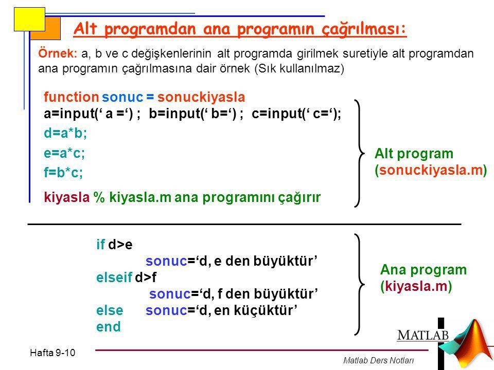 Hafta 9-10 Matlab Ders Notları Alt programdan ana programın çağrılması: function sonuc = sonuckiyasla a=input(' a =') ; b=input(' b=') ; c=input(' c='); d=a*b; e=a*c; f=b*c; kiyasla % kiyasla.m ana programını çağırır Örnek: a, b ve c değişkenlerinin alt programda girilmek suretiyle alt programdan ana programın çağrılmasına dair örnek (Sık kullanılmaz) if d>e sonuc='d, e den büyüktür' elseif d>f sonuc='d, f den büyüktür' else sonuc='d, en küçüktür' end Alt program (sonuckiyasla.m) Ana program (kiyasla.m)