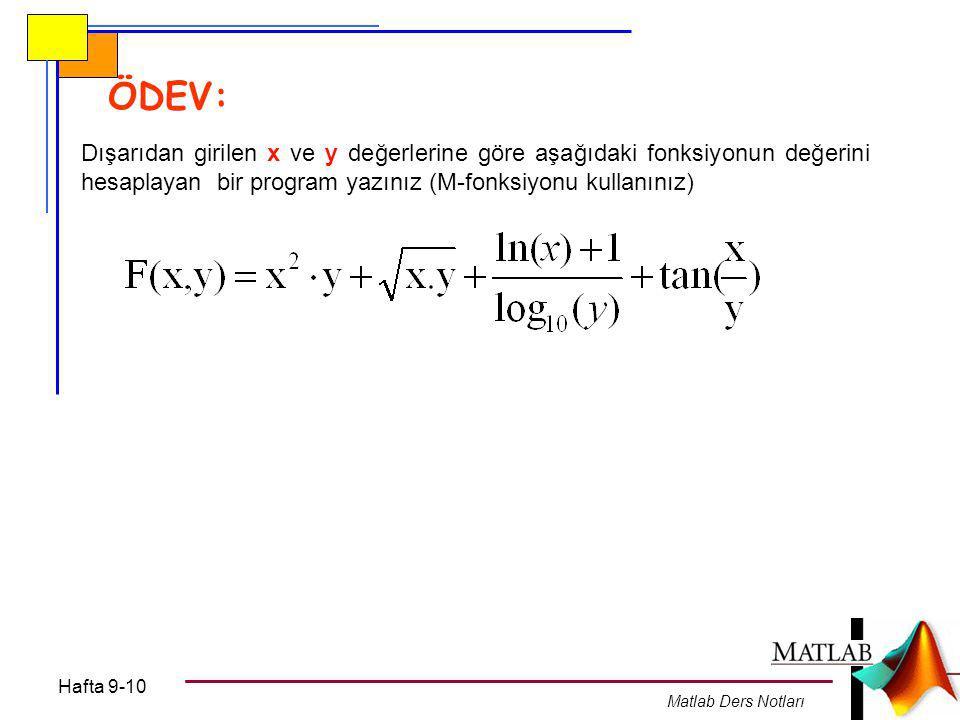 Hafta 9-10 Matlab Ders Notları ÖDEV: Dışarıdan girilen x ve y değerlerine göre aşağıdaki fonksiyonun değerini hesaplayan bir program yazınız (M-fonksiyonu kullanınız)