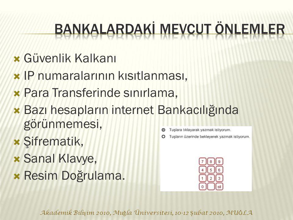 Akademik Bili ş im 2010, Mu ğ la Üniversitesi, 10-12 Ş ubat 2010, MU Ğ LA  Güvenlik Kalkanı  IP numaralarının kısıtlanması,  Para Transferinde sınırlama,  Bazı hesapların internet Bankacılığında görünmemesi,  Şifrematik,  Sanal Klavye,  Resim Doğrulama.