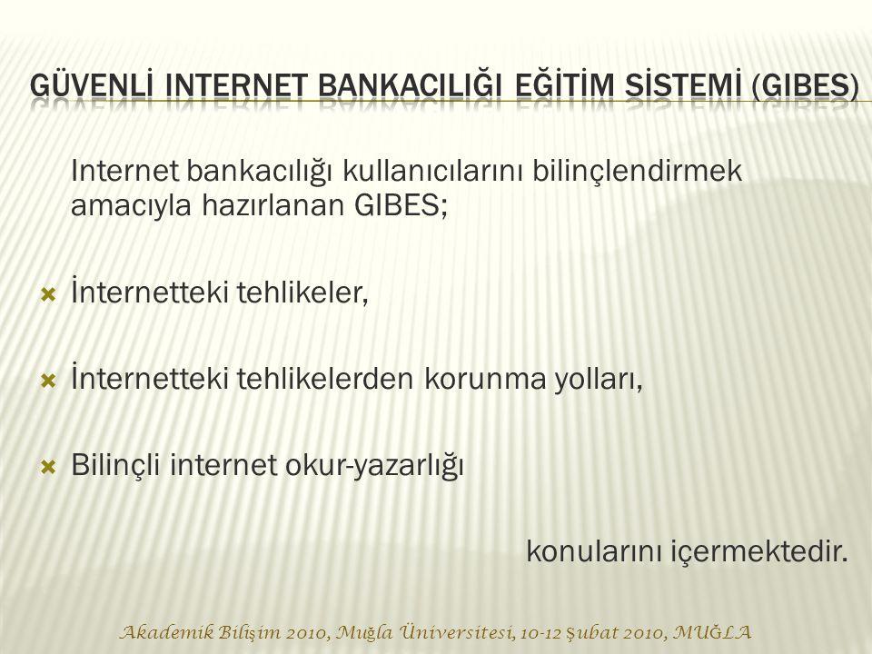 Akademik Bili ş im 2010, Mu ğ la Üniversitesi, 10-12 Ş ubat 2010, MU Ğ LA Internet bankacılığı kullanıcılarını bilinçlendirmek amacıyla hazırlanan GIBES;  İnternetteki tehlikeler,  İnternetteki tehlikelerden korunma yolları,  Bilinçli internet okur-yazarlığı konularını içermektedir.