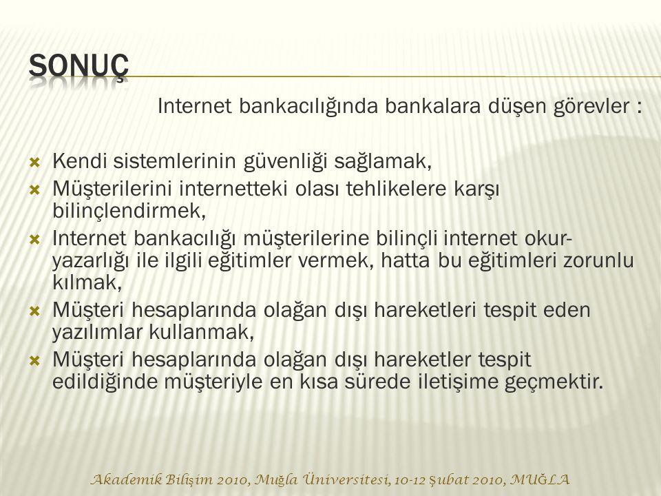 Akademik Bili ş im 2010, Mu ğ la Üniversitesi, 10-12 Ş ubat 2010, MU Ğ LA Internet bankacılığında bankalara düşen görevler :  Kendi sistemlerinin güvenliği sağlamak,  Müşterilerini internetteki olası tehlikelere karşı bilinçlendirmek,  Internet bankacılığı müşterilerine bilinçli internet okur- yazarlığı ile ilgili eğitimler vermek, hatta bu eğitimleri zorunlu kılmak,  Müşteri hesaplarında olağan dışı hareketleri tespit eden yazılımlar kullanmak,  Müşteri hesaplarında olağan dışı hareketler tespit edildiğinde müşteriyle en kısa sürede iletişime geçmektir.