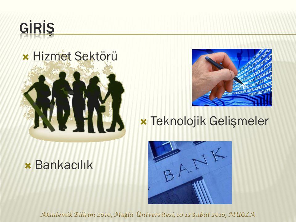Akademik Bili ş im 2010, Mu ğ la Üniversitesi, 10-12 Ş ubat 2010, MU Ğ LA  Hizmet Sektörü  Bankacılık  Teknolojik Gelişmeler