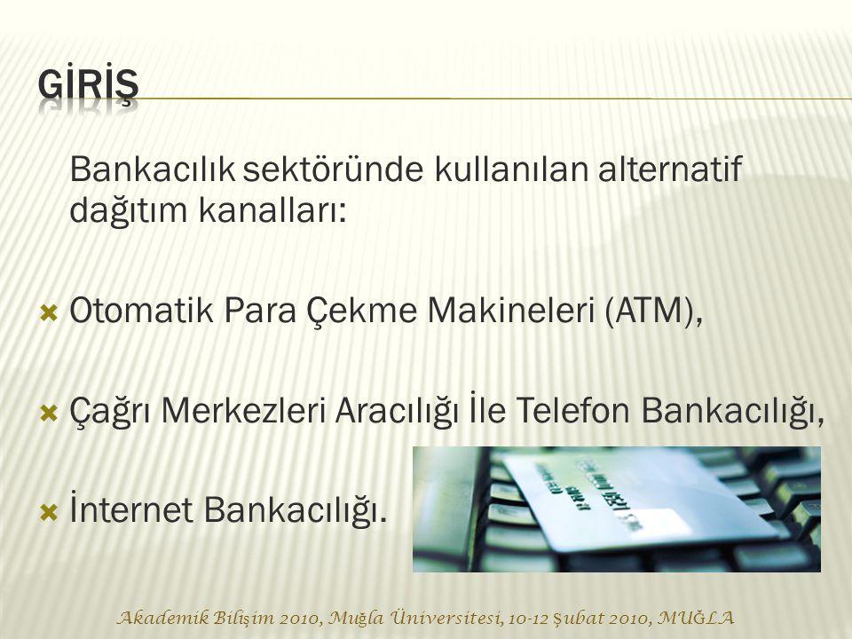 Akademik Bili ş im 2010, Mu ğ la Üniversitesi, 10-12 Ş ubat 2010, MU Ğ LA Bankacılık sektöründe kullanılan alternatif dağıtım kanalları:  Otomatik Para Çekme Makineleri (ATM),  Çağrı Merkezleri Aracılığı İle Telefon Bankacılığı,  İnternet Bankacılığı.