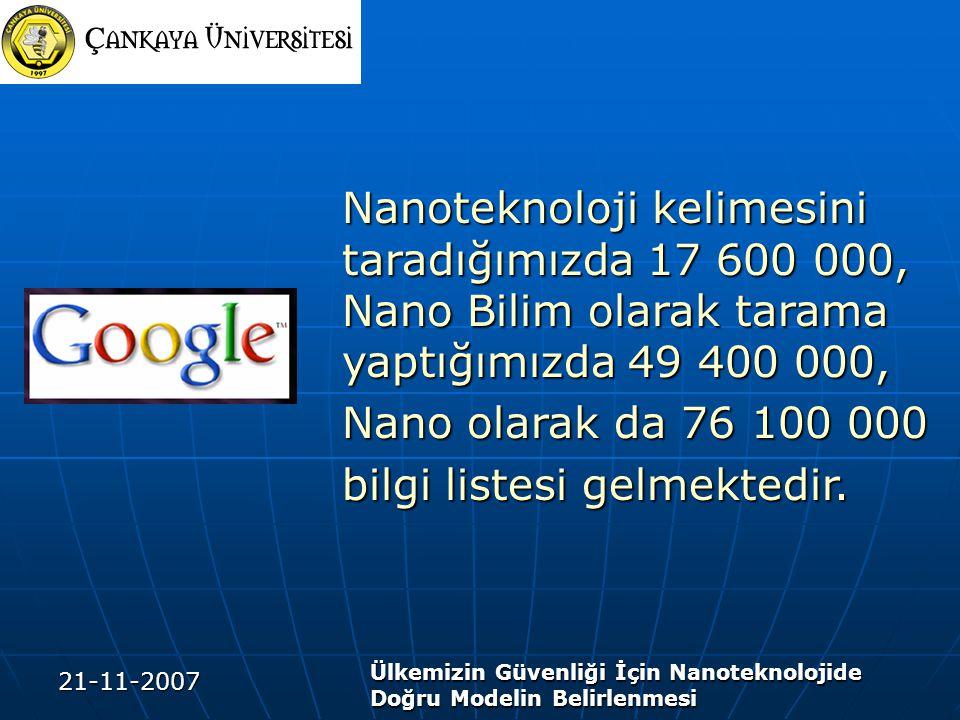21-11-2007 Ülkemizin Güvenliği İçin Nanoteknolojide Doğru Modelin Belirlenmesi Nanoteknoloji kelimesini taradığımızda 17 600 000, Nano Bilim olarak tarama yaptığımızda 49 400 000, Nano olarak da 76 100 000 bilgi listesi gelmektedir.