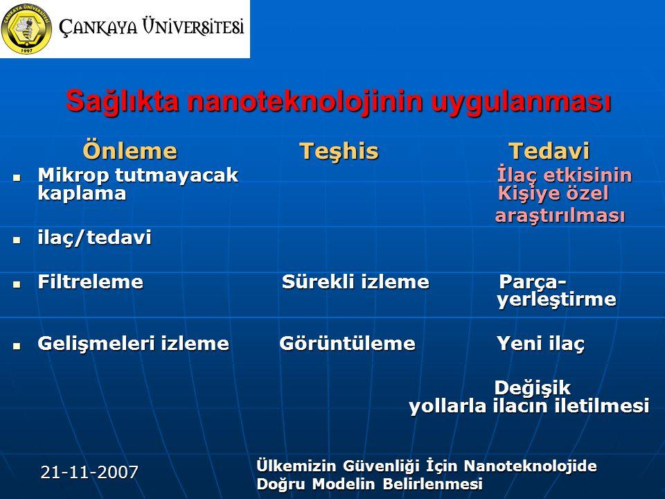 21-11-2007 Ülkemizin Güvenliği İçin Nanoteknolojide Doğru Modelin Belirlenmesi Sağlıkta nanoteknolojinin uygulanması Önleme Teşhis Tedavi Önleme Teşhis Tedavi Mikrop tutmayacak İlaç etkisinin kaplama Kişiye özel Mikrop tutmayacak İlaç etkisinin kaplama Kişiye özel araştırılması araştırılması ilaç/tedavi ilaç/tedavi Filtreleme Sürekli izleme Parça- yerleştirme Filtreleme Sürekli izleme Parça- yerleştirme Gelişmeleri izleme Görüntüleme Yeni ilaç Gelişmeleri izleme Görüntüleme Yeni ilaç Değişik yollarla ilacın iletilmesi Değişik yollarla ilacın iletilmesi