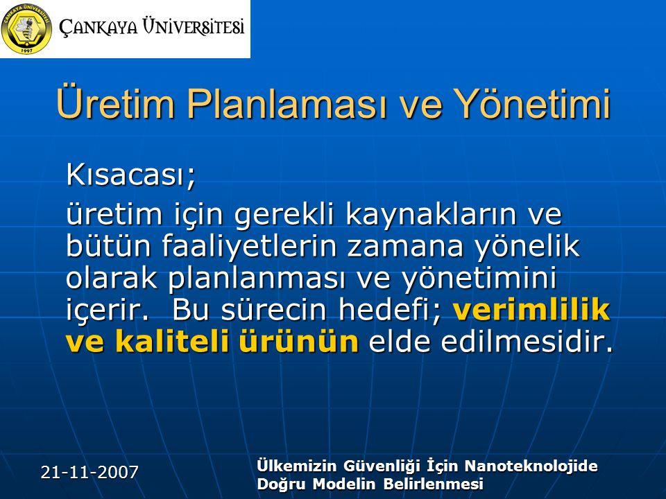 21-11-2007 Ülkemizin Güvenliği İçin Nanoteknolojide Doğru Modelin Belirlenmesi Üretim Planlaması ve Yönetimi Kısacası; üretim için gerekli kaynakların ve bütün faaliyetlerin zamana yönelik olarak planlanması ve yönetimini içerir.