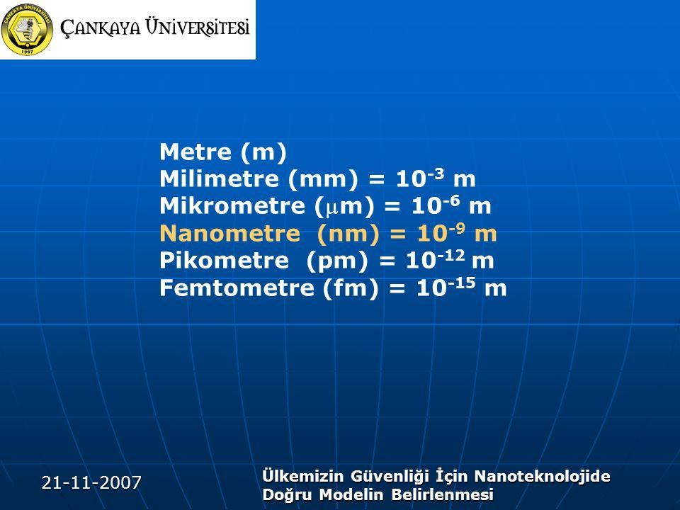 21-11-2007 Ülkemizin Güvenliği İçin Nanoteknolojide Doğru Modelin Belirlenmesi Metre (m) Milimetre (mm) = 10 -3 m Mikrometre (m) = 10 -6 m Nanometre (nm) = 10 -9 m Pikometre (pm) = 10 -12 m Femtometre (fm) = 10 -15 m
