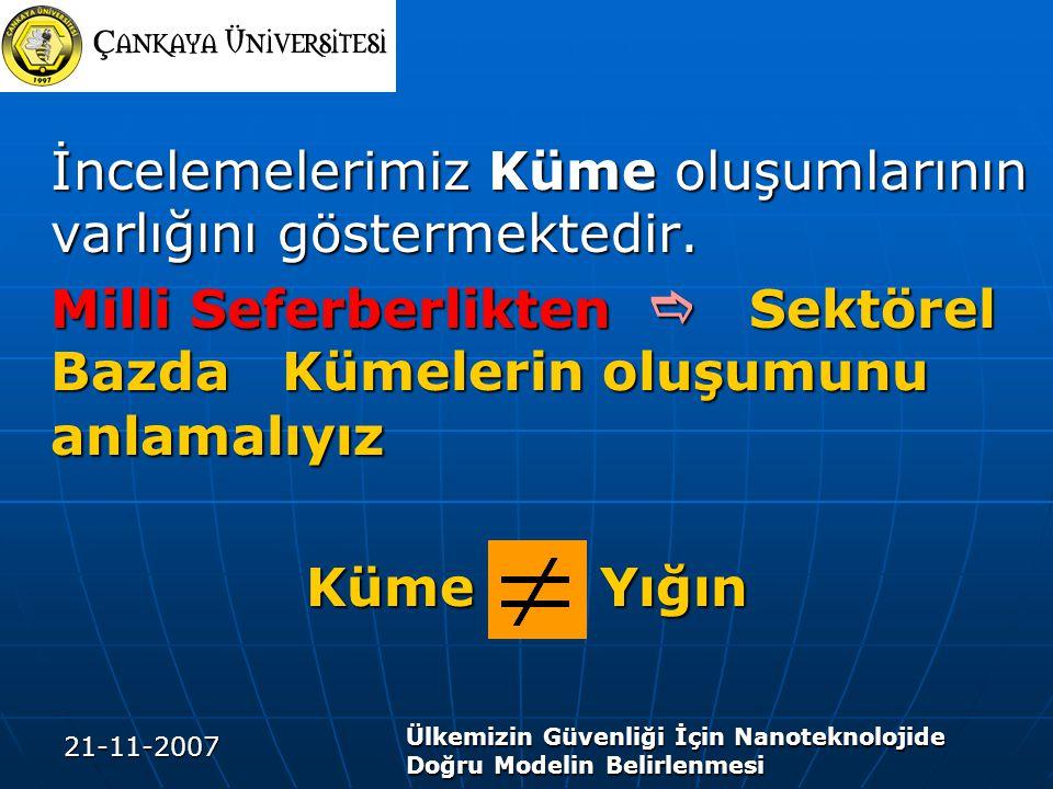21-11-2007 Ülkemizin Güvenliği İçin Nanoteknolojide Doğru Modelin Belirlenmesi İncelemelerimiz Küme oluşumlarının varlığını göstermektedir.