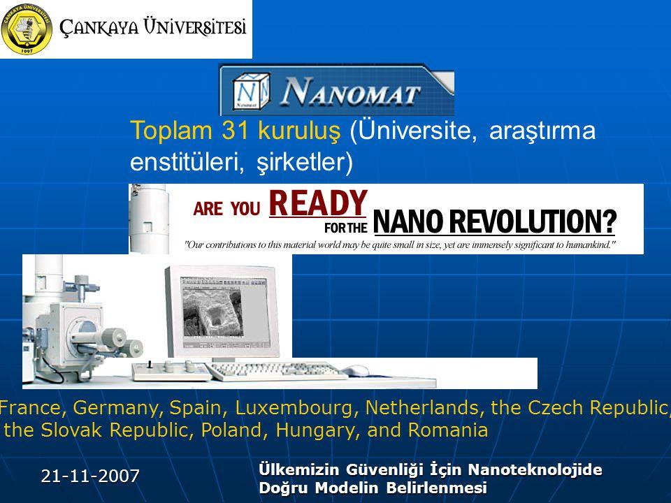 21-11-2007 Ülkemizin Güvenliği İçin Nanoteknolojide Doğru Modelin Belirlenmesi Toplam 31 kuruluş (Üniversite, araştırma enstitüleri, şirketler) France, Germany, Spain, Luxembourg, Netherlands, the Czech Republic, the Slovak Republic, Poland, Hungary, and Romania