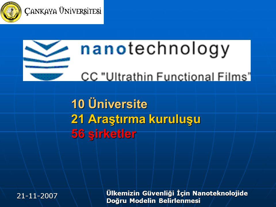 21-11-2007 Ülkemizin Güvenliği İçin Nanoteknolojide Doğru Modelin Belirlenmesi 10 Üniversite 21 Araştırma kuruluşu 56 şirketler