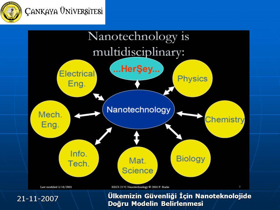 21-11-2007 Ülkemizin Güvenliği İçin Nanoteknolojide Doğru Modelin Belirlenmesi...HerŞey...