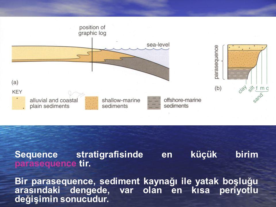 Sequence stratigrafisinde en küçük birim parasequence tir. Bir parasequence, sediment kaynağı ile yatak boşluğu arasındaki dengede, var olan en kısa p