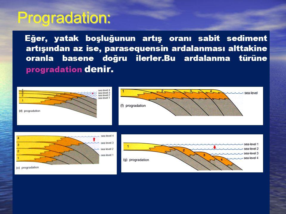 Progradation: Eğer, yatak boşluğunun artış oranı sabit sediment artışından az ise, parasequensin ardalanması alttakine oranla basene doğru ilerler.Bu ardalanma türüne progradation denir.
