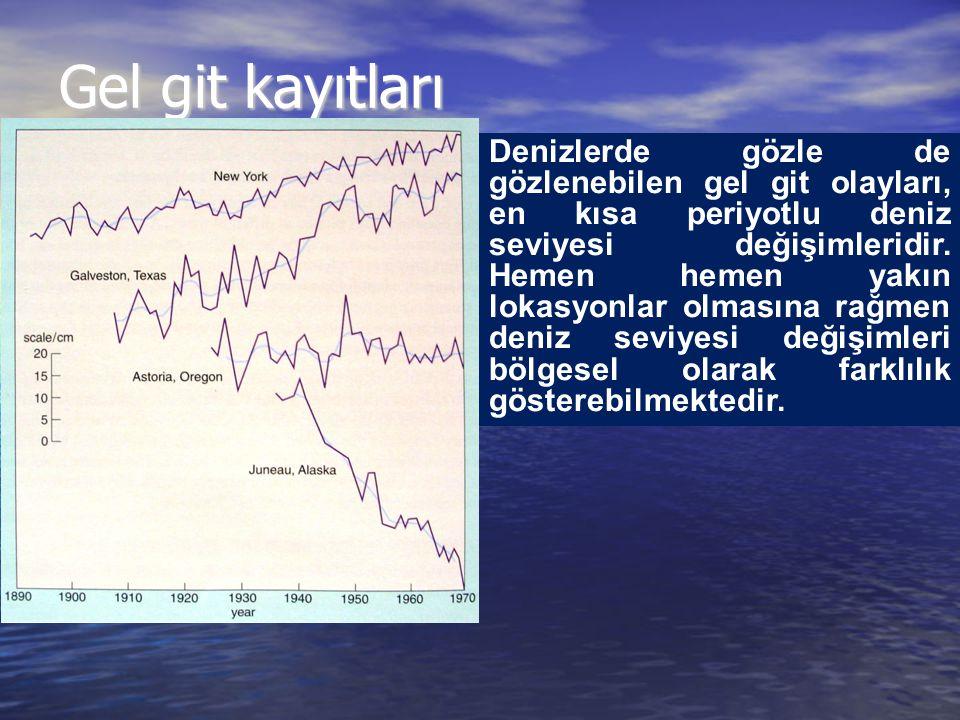 Gel git kayıtları Denizlerde gözle de gözlenebilen gel git olayları, en kısa periyotlu deniz seviyesi değişimleridir. Hemen hemen yakın lokasyonlar ol