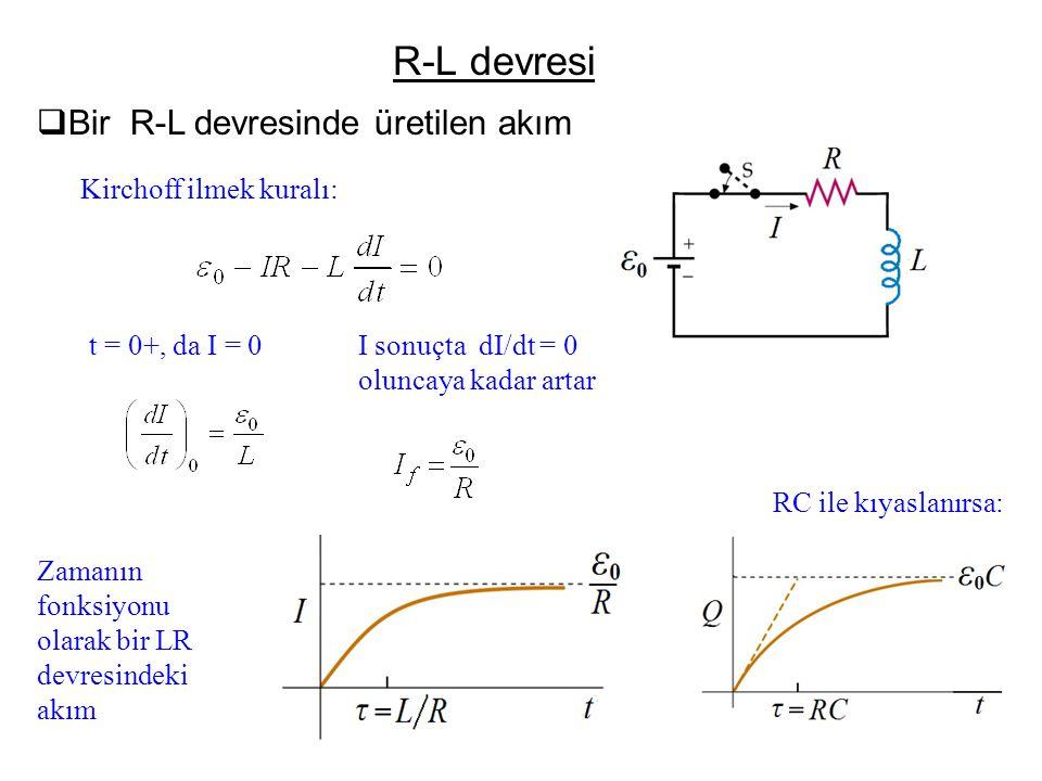 R-L devresi  Bir R-L devresinde üretilen akım Kirchoff ilmek kuralı: I sonuçta dI/dt = 0 oluncaya kadar artar Zamanın fonksiyonu olarak bir LR devres