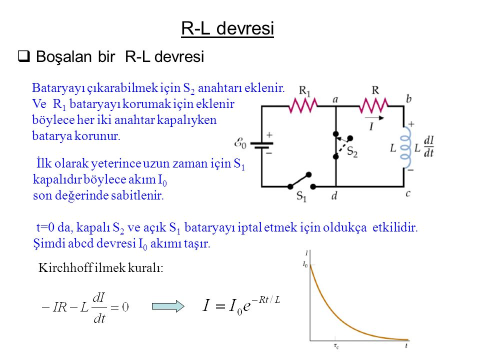 R-L devresi  Boşalan bir R-L devresi Bataryayı çıkarabilmek için S 2 anahtarı eklenir. Ve R 1 bataryayı korumak için eklenir böylece her iki anahtar