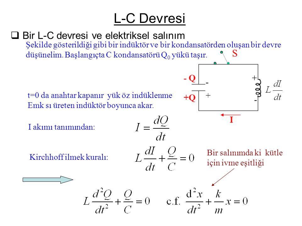 Bir salınımda ki kütle için ivme eşitliği L-C Devresi  Bir L-C devresi ve elektriksel salınım S Şekilde gösterildiği gibi bir indüktör ve bir kondans