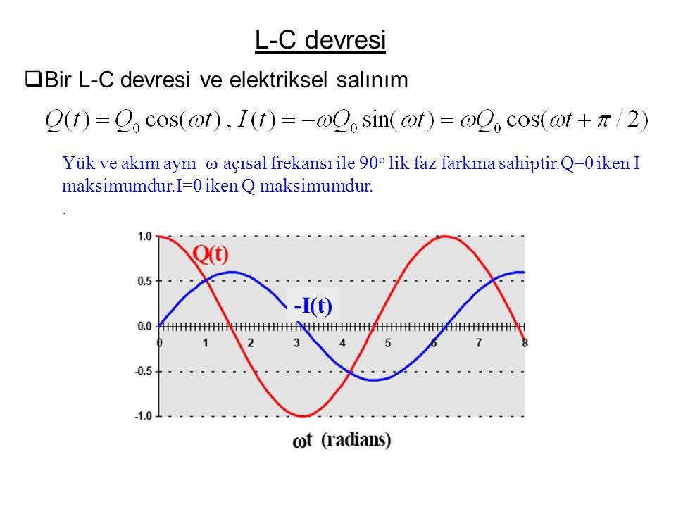 L-C devresi  Bir L-C devresi ve elektriksel salınım Yük ve akım aynı  açısal frekansı ile 90 o lik faz farkına sahiptir.Q=0 iken I maksimumdur.I=0 i