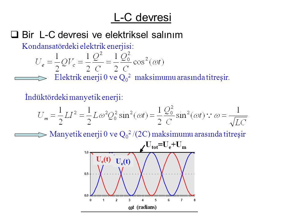 L-C devresi  Bir L-C devresi ve elektriksel salınım Kondansatördeki elektrik enerjisi: Elektrik enerji 0 ve Q 0 2 maksimumu arasında titreşir. İndükt