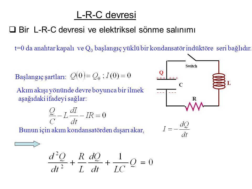 L-R-C devresi  Bir L-R-C devresi ve elektriksel sönme salınımı t=0 da anahtar kapalı ve Q 0 başlangıç yüklü bir kondansatör indüktöre seri bağlıdır.