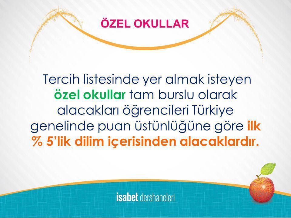 LOGO DEM DERSANESİ 2011-'12 10 DALDA BAŞARI ÖDÜLLERİ Tercih listesinde yer almak isteyen özel okullar tam burslu olarak alacakları öğrencileri Türkiye genelinde puan üstünlüğüne göre ilk % 5'lik dilim içerisinden alacaklardır.