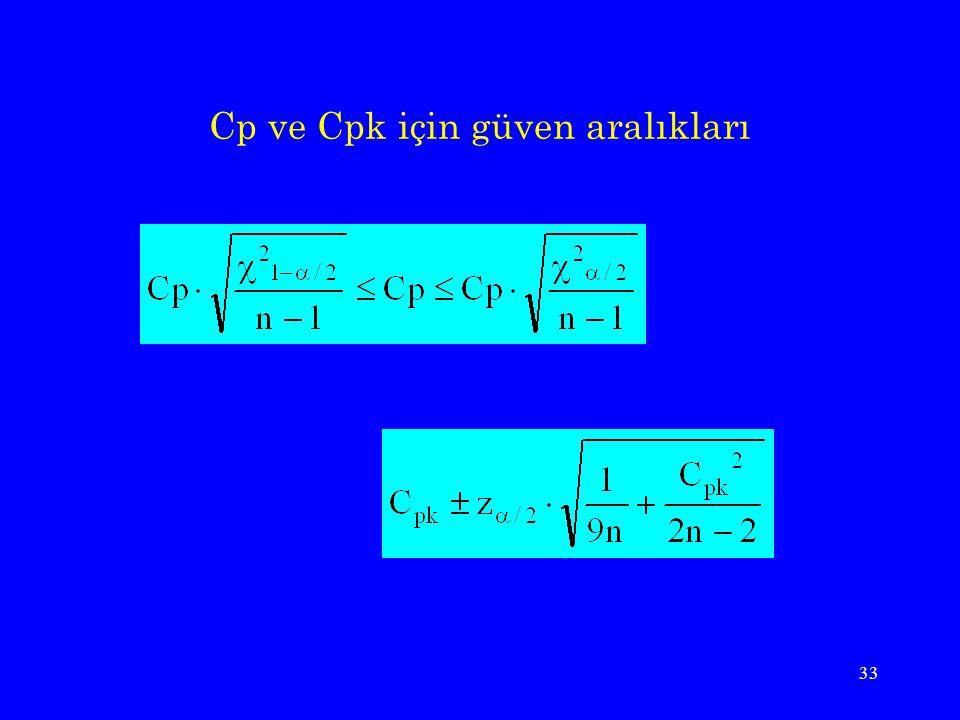 34 Hangi süreç (uzun dönem) ??? Süreç 1: µ = 145; σ = 15 - Süreç 2: µ = 130; σ = 10