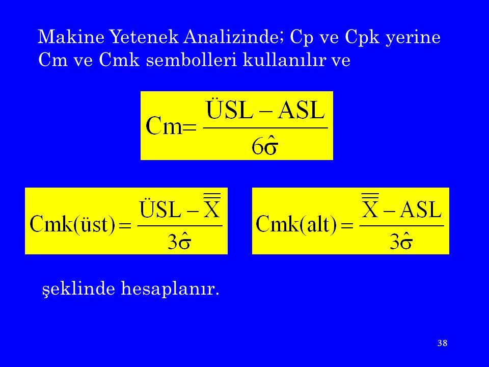 38 şeklinde hesaplanır. Makine Yetenek Analizinde; Cp ve Cpk yerine Cm ve Cmk sembolleri kullanılır ve
