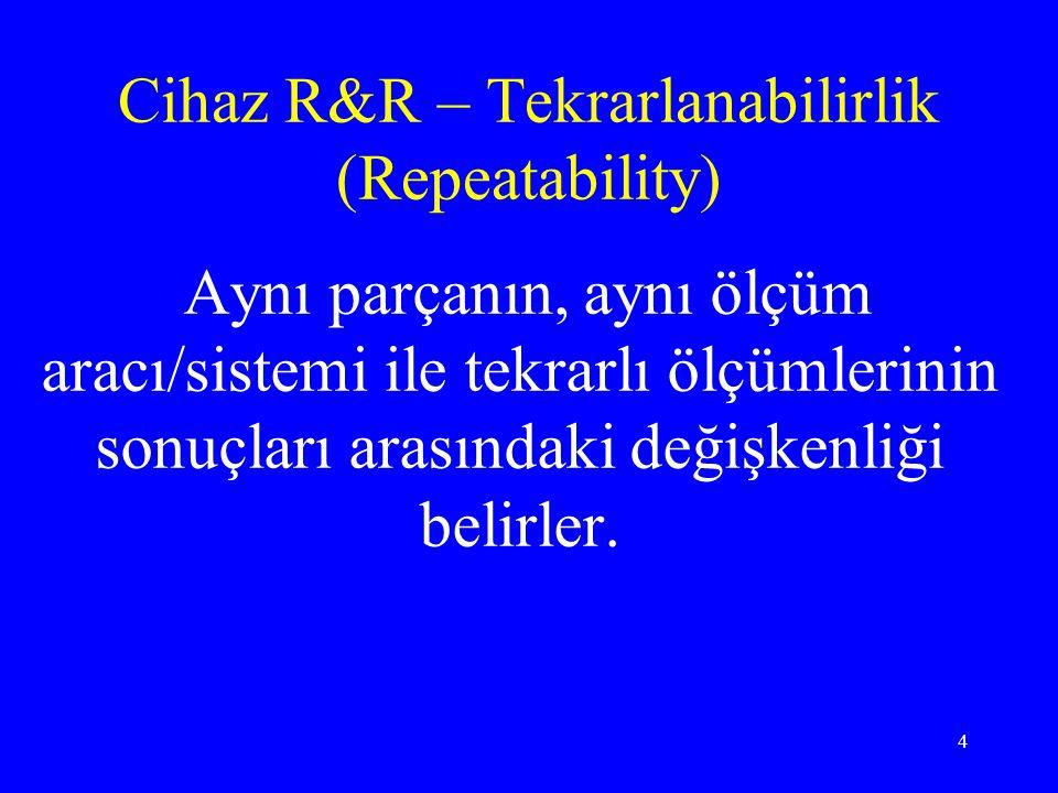 5 Cihaz R&R – Üretilebilirlik (Reproducibility) Farklı operatörler tarafından, aynı ölçüm aracı/sistemi ile aynı parçanın ölçümü sonucu elde edilen değerlerin değişkenliğini belirler.
