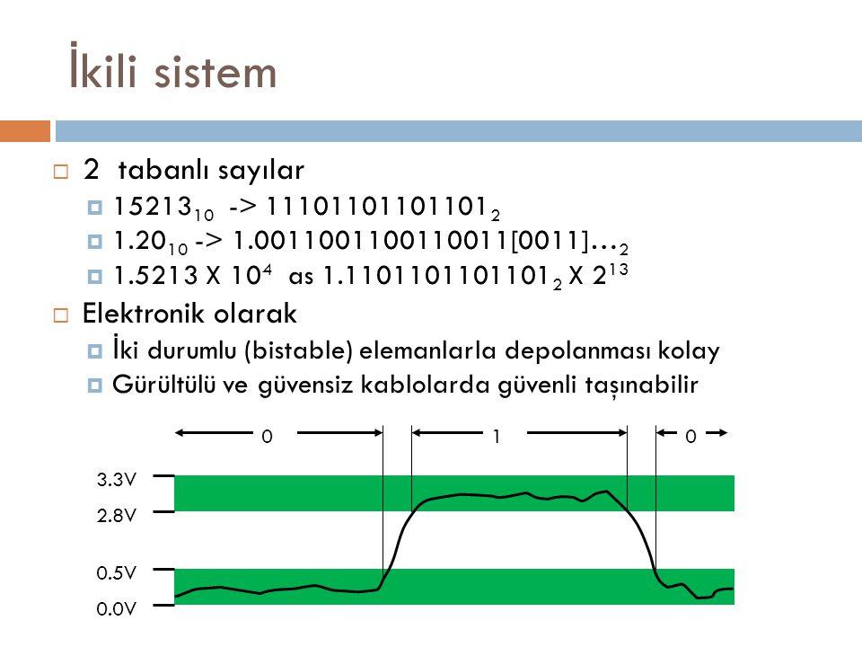 İ kili sistem  2 tabanlı sayılar  15213 10 -> 11101101101101 2  1.20 10 -> 1.0011001100110011[0011]… 2  1.5213 X 10 4 as 1.1101101101101 2 X 2 13  Elektronik olarak  İ ki durumlu (bistable) elemanlarla depolanması kolay  Gürültülü ve güvensiz kablolarda güvenli taşınabilir 0.0V 0.5V 2.8V 3.3V 010