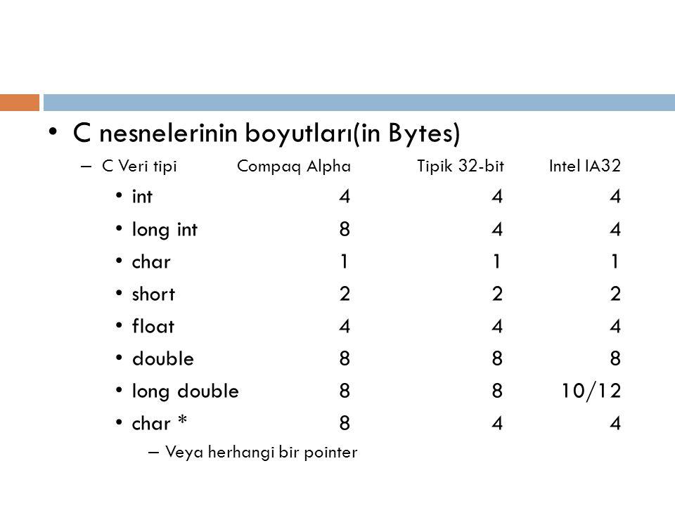 C nesnelerinin boyutları(in Bytes) – C Veri tipiCompaq AlphaTipik 32-bitIntel IA32 int444 long int844 char111 short222 float444 double888 long double8810/12 char *844 – Veya herhangi bir pointer