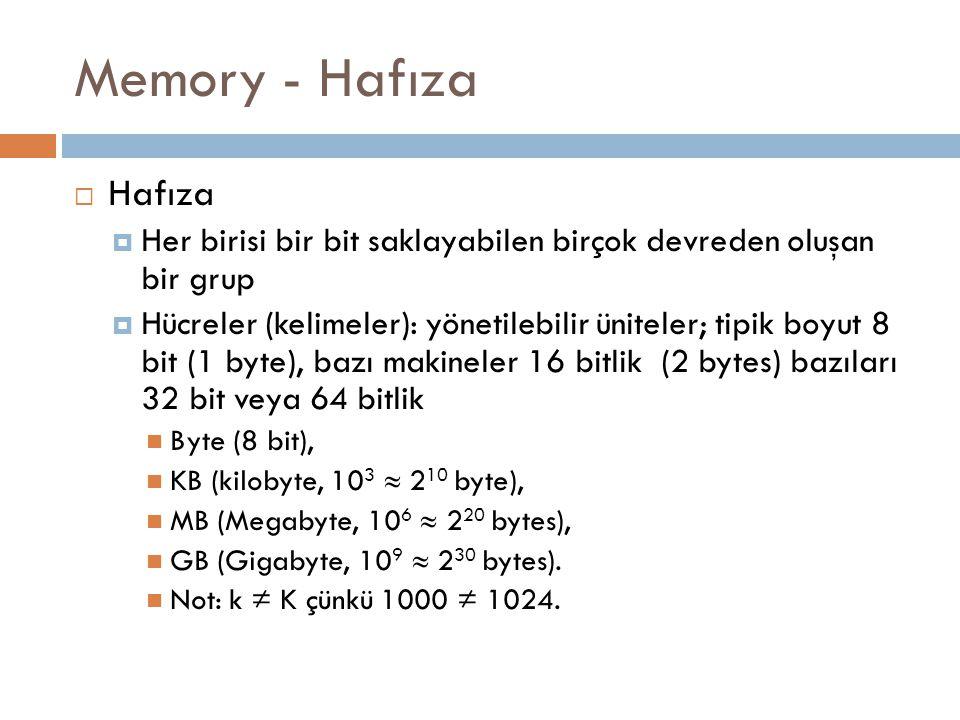 Memory - Hafıza  Hafıza  Her birisi bir bit saklayabilen birçok devreden oluşan bir grup  Hücreler (kelimeler): yönetilebilir üniteler; tipik boyut 8 bit (1 byte), bazı makineler 16 bitlik (2 bytes) bazıları 32 bit veya 64 bitlik Byte (8 bit), KB (kilobyte, 10 3  2 10 byte), MB (Megabyte, 10 6  2 20 bytes), GB (Gigabyte, 10 9  2 30 bytes).