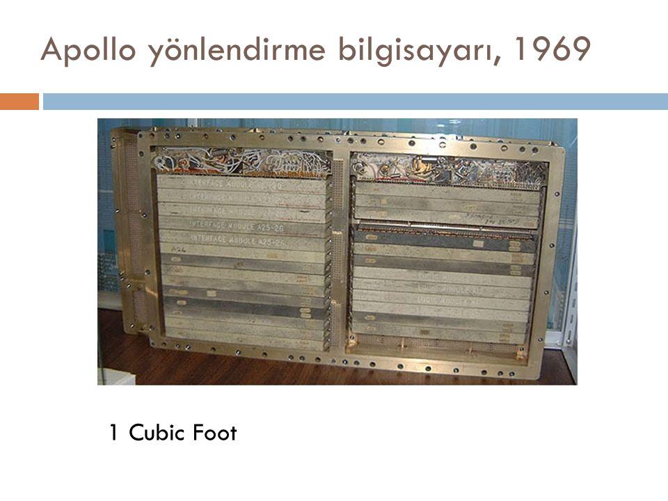 Apollo yönlendirme bilgisayarı, 1969 1 Cubic Foot