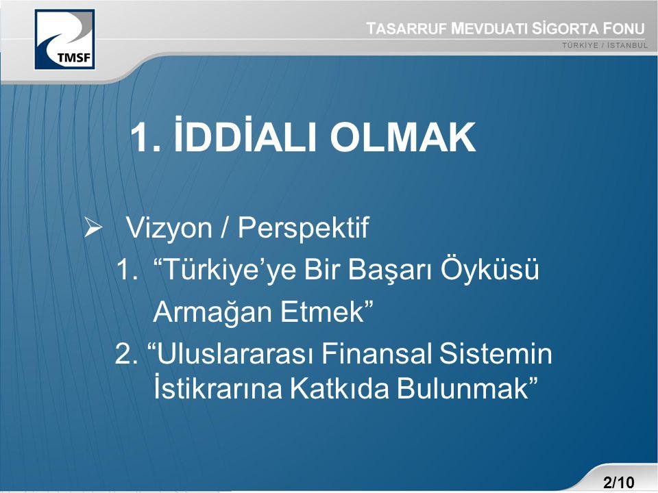 1. İDDİALI OLMAK  Vizyon / Perspektif 1. Türkiye'ye Bir Başarı Öyküsü Armağan Etmek 2.