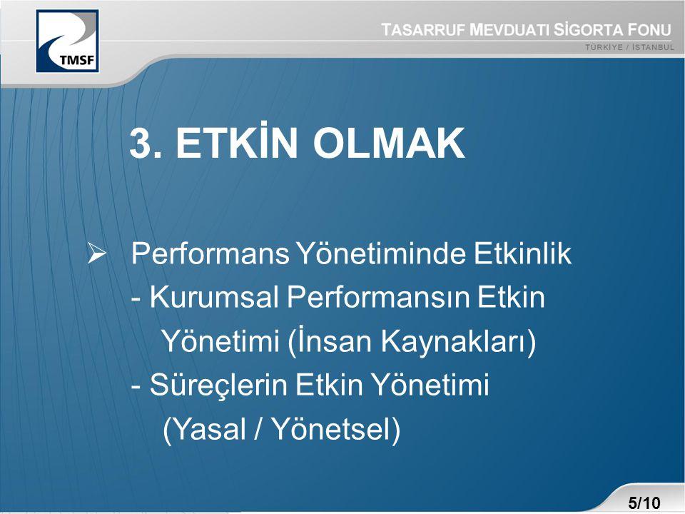 3. ETKİN OLMAK  Performans Yönetiminde Etkinlik - Kurumsal Performansın Etkin Yönetimi (İnsan Kaynakları) - Süreçlerin Etkin Yönetimi (Yasal / Yönets