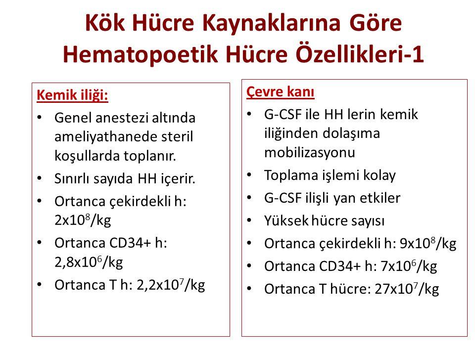 Kök Hücre Kaynaklarına Göre Hematopoetik Hücre Özellikleri-1 Kemik iliği: Genel anestezi altında ameliyathanede steril koşullarda toplanır. Sınırlı sa
