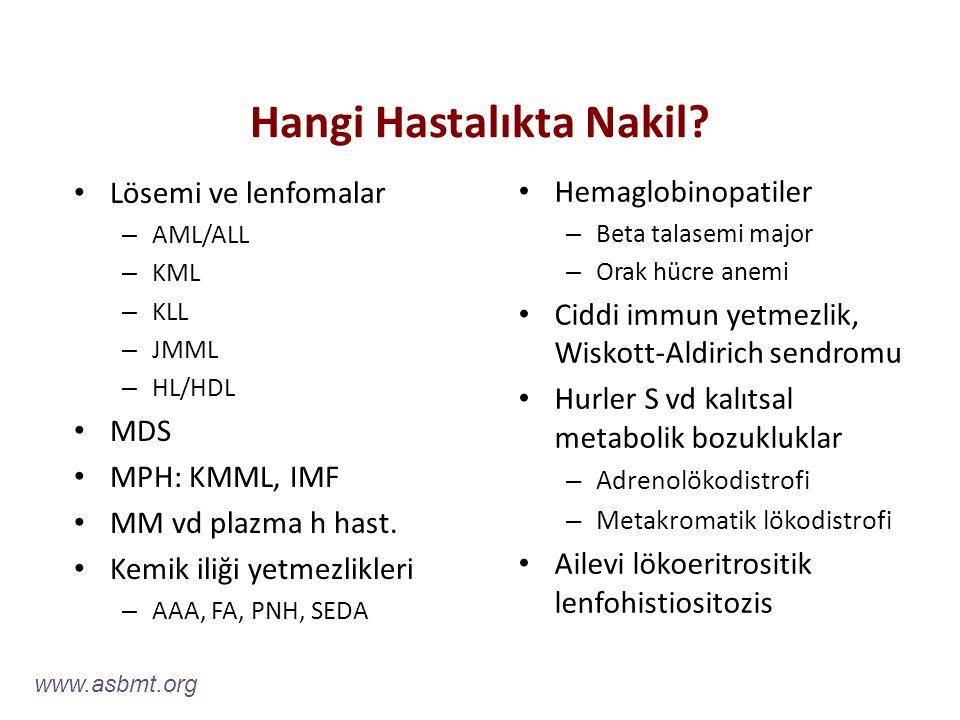 Hangi Hastalıkta Nakil? Lösemi ve lenfomalar – AML/ALL – KML – KLL – JMML – HL/HDL MDS MPH: KMML, IMF MM vd plazma h hast. Kemik iliği yetmezlikleri –