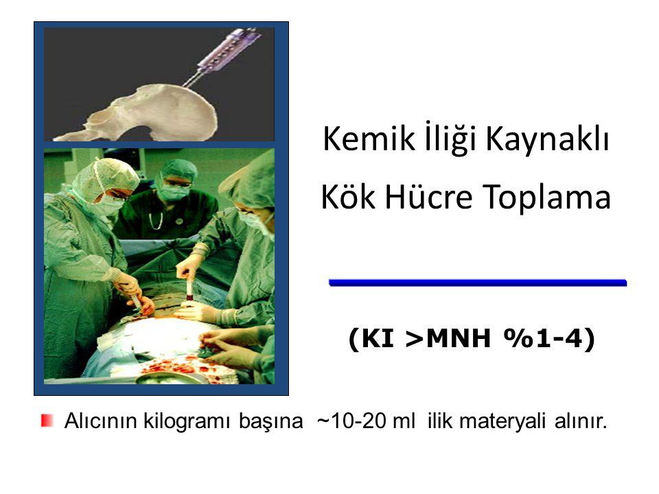Kemik İliği Kaynaklı Kök Hücre Toplama (KI >MNH %1-4) Alıcının kilogramı başına ~10-20 ml ilik materyali alınır.
