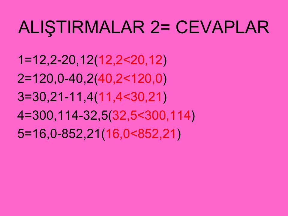 ALIŞTIRMALAR 2= CEVAPLAR 1=12,2-20,12(12,2<20,12) 2=120,0-40,2(40,2<120,0) 3=30,21-11,4(11,4<30,21) 4=300,114-32,5(32,5<300,114) 5=16,0-852,21(16,0<85