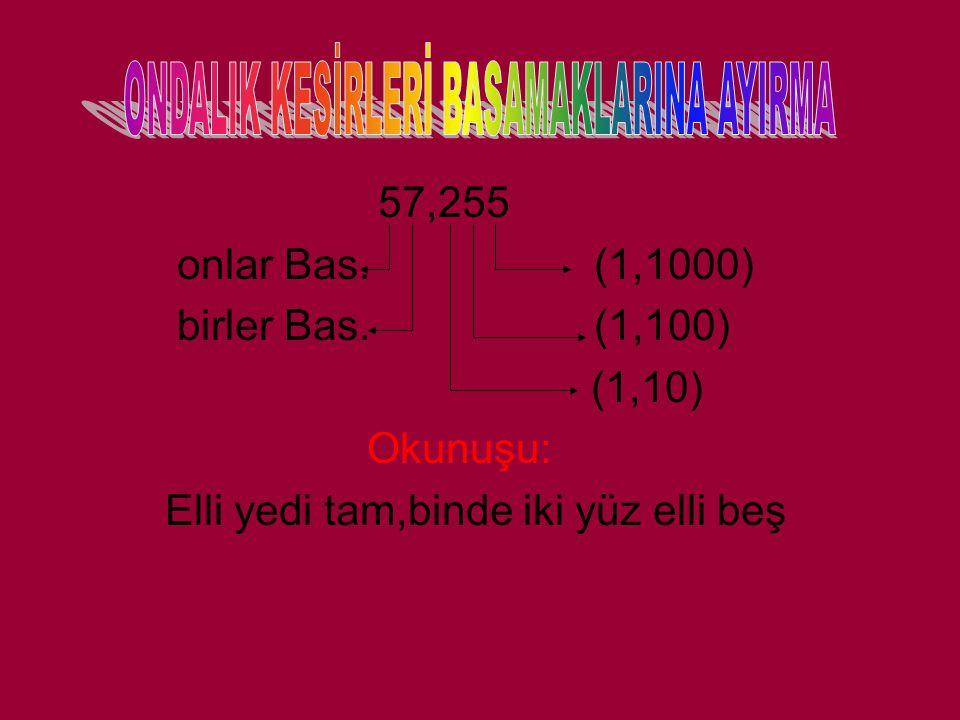 57,255 onlar Bas. (1,1000) birler Bas. (1,100) (1,10) Okunuşu: Elli yedi tam,binde iki yüz elli beş