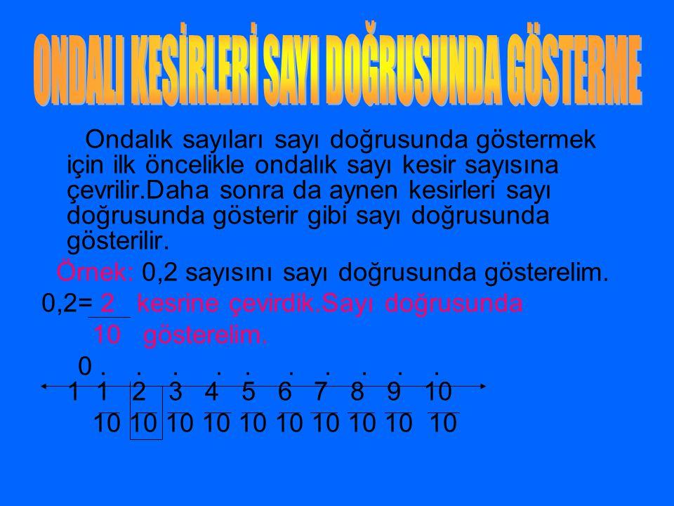 Ondalık sayıları sayı doğrusunda göstermek için ilk öncelikle ondalık sayı kesir sayısına çevrilir.Daha sonra da aynen kesirleri sayı doğrusunda göste