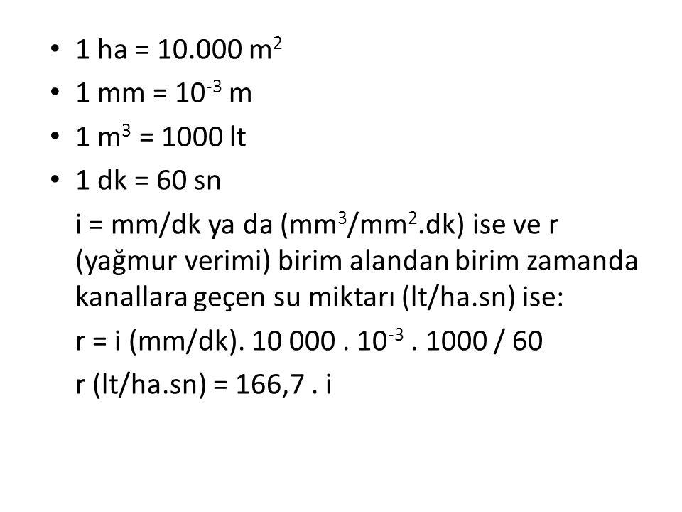 1 ha = 10.000 m 2 1 mm = 10 -3 m 1 m 3 = 1000 lt 1 dk = 60 sn i = mm/dk ya da (mm 3 /mm 2.dk) ise ve r (yağmur verimi) birim alandan birim zamanda kan