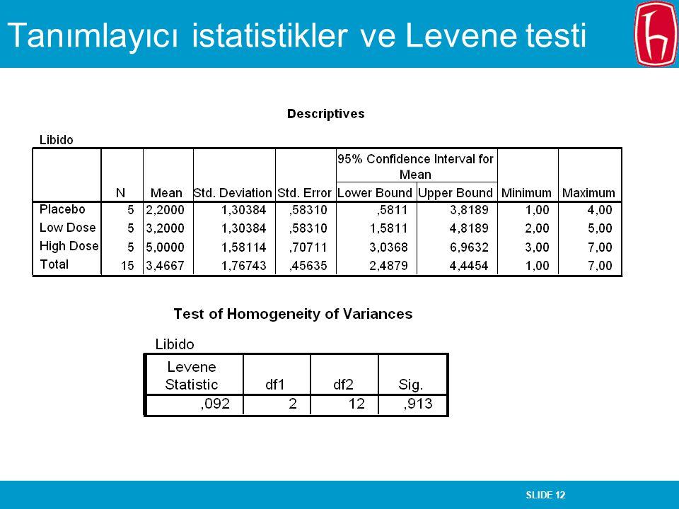 SLIDE 12 Tanımlayıcı istatistikler ve Levene testi