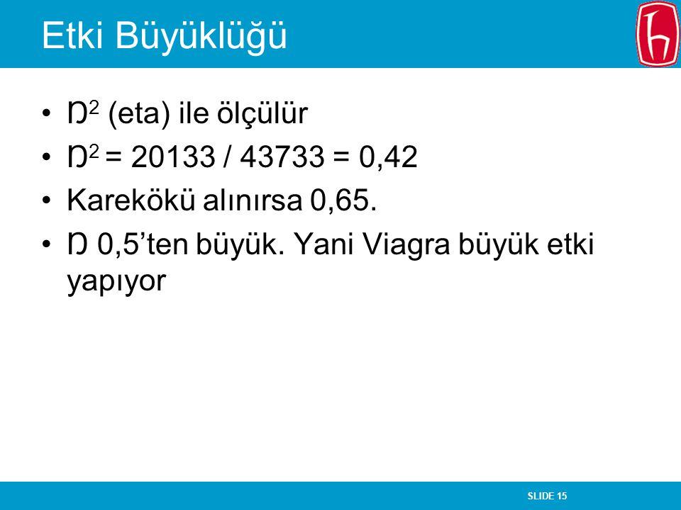 SLIDE 15 Etki Büyüklüğü Ŋ 2 (eta) ile ölçülür Ŋ 2 = 20133 / 43733 = 0,42 Karekökü alınırsa 0,65.