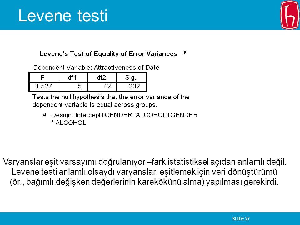 SLIDE 27 Levene testi Varyanslar eşit varsayımı doğrulanıyor –fark istatistiksel açıdan anlamlı değil.